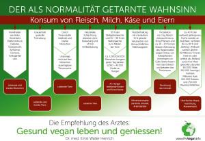 Wahnsinn-Poster